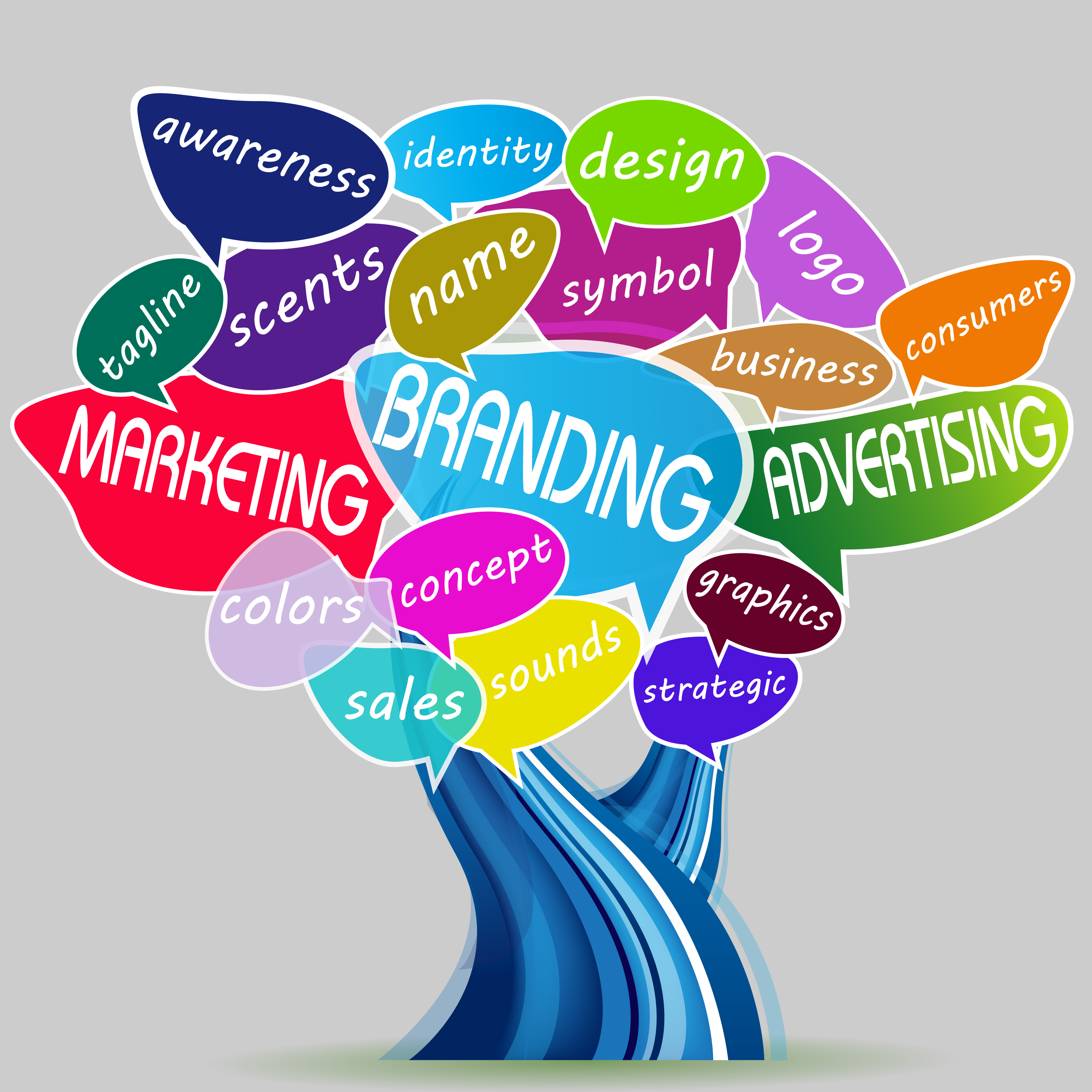 Are You Doing Emotional Marketing in The Right Way?